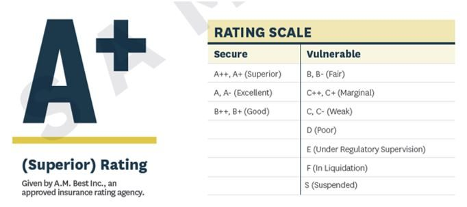 rating-scale-1